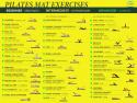 Les mouvements de Pilates et leur explication en vidéo